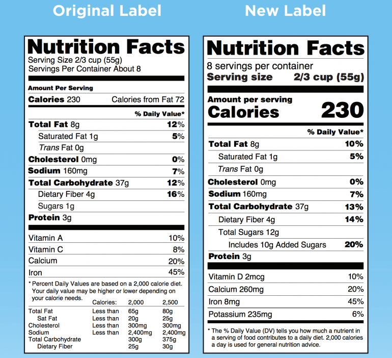 New FDA Food Labels include line for added sugar
